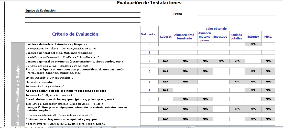 hotel checklist pdf resouce consumption