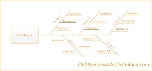 Diagrama Causa Efecto Ejemplo Practico Diagrama Causa Efecto Imagen 3