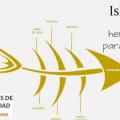 Las herramientas de ISHIKAWA: lo que pueden hacer por nosotros